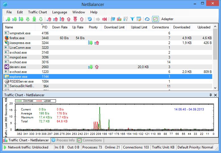 NetBalancer windows