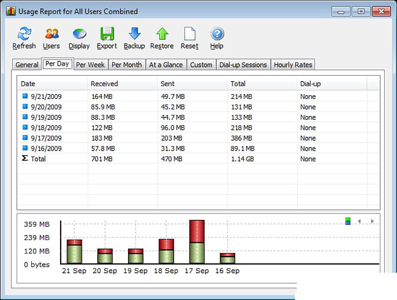 NetWorx windows